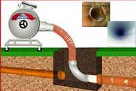 Manhattan Beach Trenchless Sewer Services